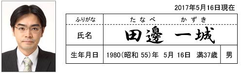 田辺かずき 1980年5月16日生まれ 37歳 男